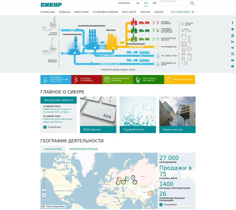 СИБУР - добыча и переработка газа, нефти