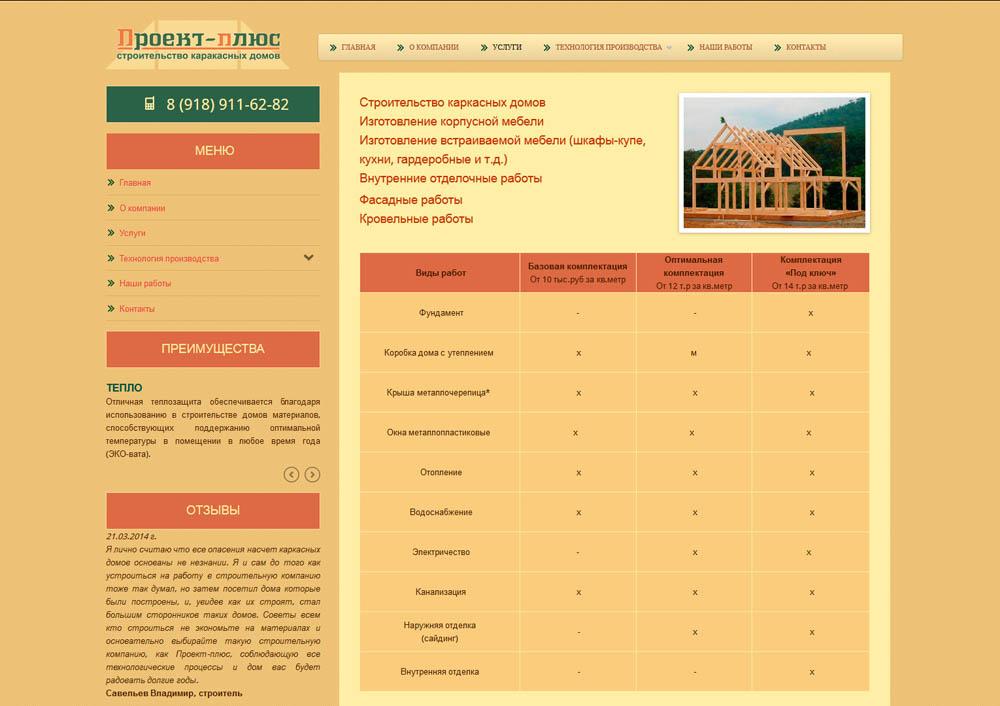 Создание сайта для Проект Плюс
